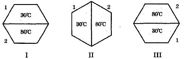 диаграмме состояния изображены изменения pv на